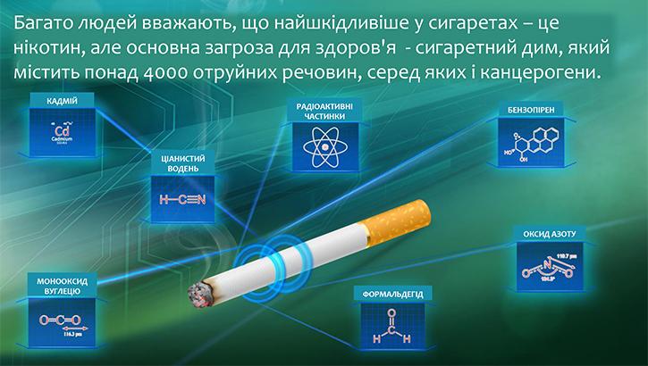 Вред табакокурения: научные факты