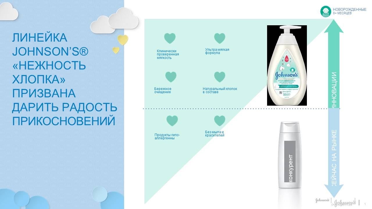 Современные рекомендации по уходу за кожей новорожденного: традиции и инновации