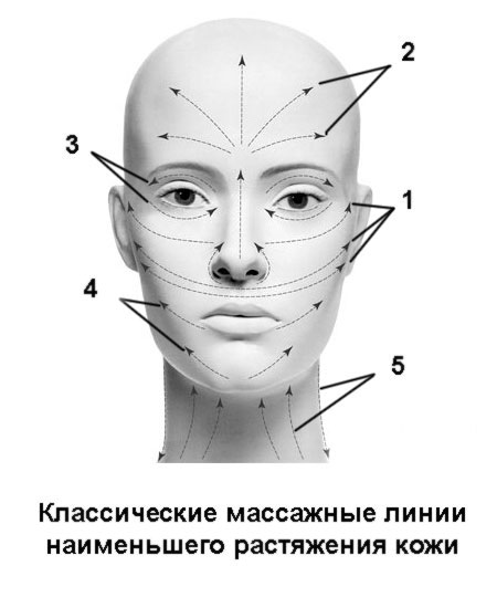 Массаж лица: сама себе