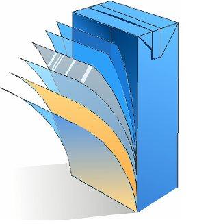 Структура асептической упаковки